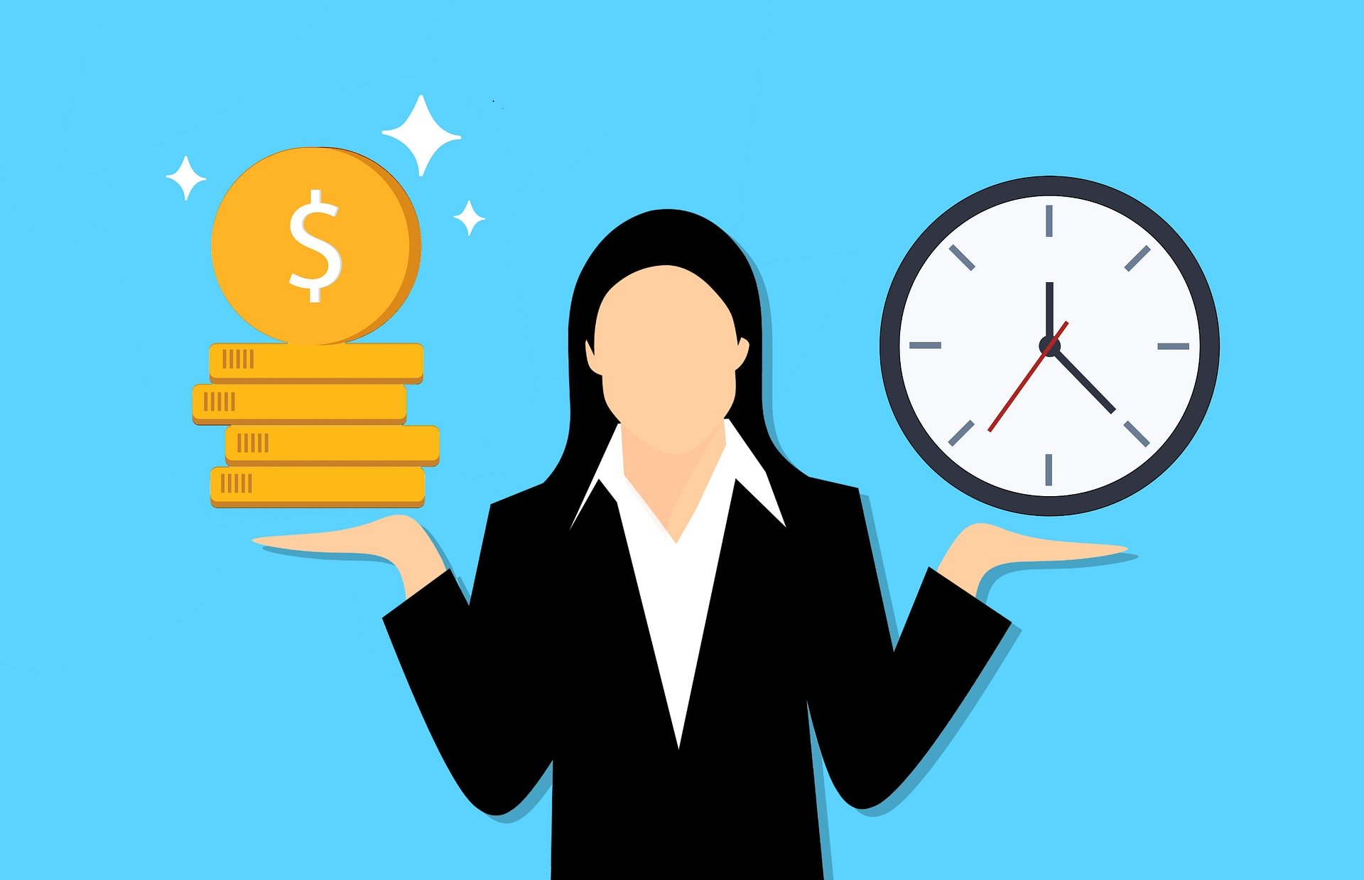 起業した時のお金と時間